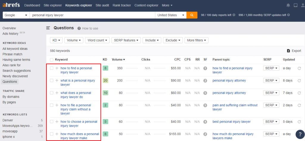 Keyword research on the ahrefs