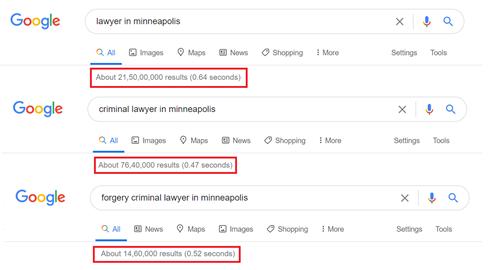 Keyword Volume in the Google SERP
